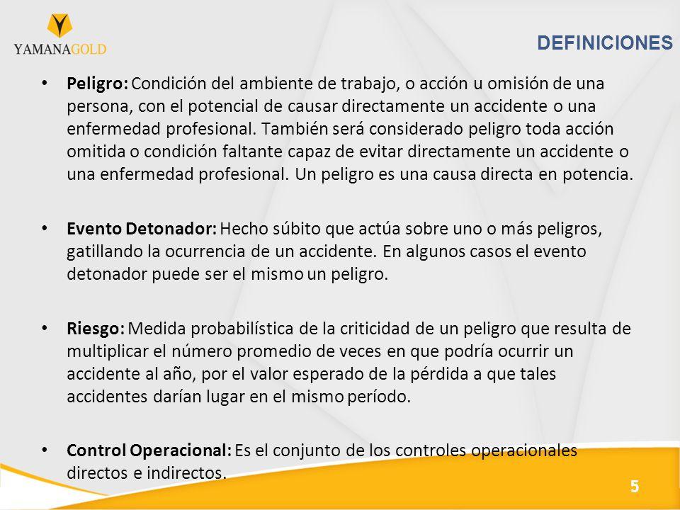 DEFINICIONES Peligro: Condición del ambiente de trabajo, o acción u omisión de una persona, con el potencial de causar directamente un accidente o una enfermedad profesional.