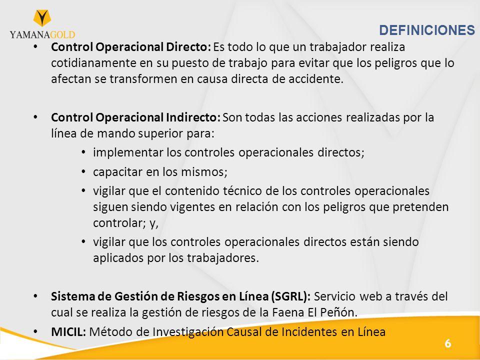 DEFINICIONES Control Operacional Directo: Es todo lo que un trabajador realiza cotidianamente en su puesto de trabajo para evitar que los peligros que lo afectan se transformen en causa directa de accidente.