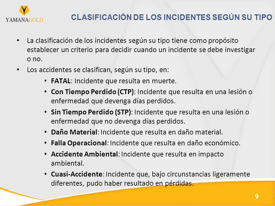CLASIFICACIÓN DE LOS INCIDENTES SEGÚN SU TIPO Todos los incidentes clasificados como FATAL, CTP y STP se deben investigar.