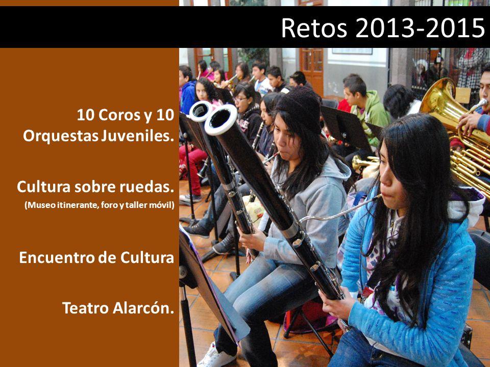 10 Coros y 10 Orquestas Juveniles. Cultura sobre ruedas. (Museo itinerante, foro y taller móvil) Encuentro de Cultura Teatro Alarcón. Retos 2013-2015