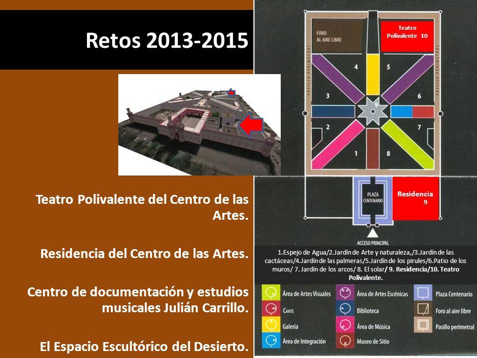 Teatro Polivalente del Centro de las Artes. Residencia del Centro de las Artes. Centro de documentación y estudios musicales Julián Carrillo. El Espac