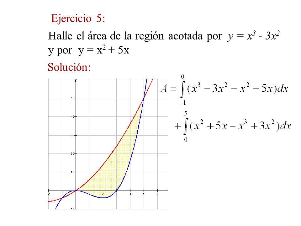 Halle el área de la región acotada por y = x 3 - 3x 2 y por y = x 2 + 5x Solución: Ejercicio 5: