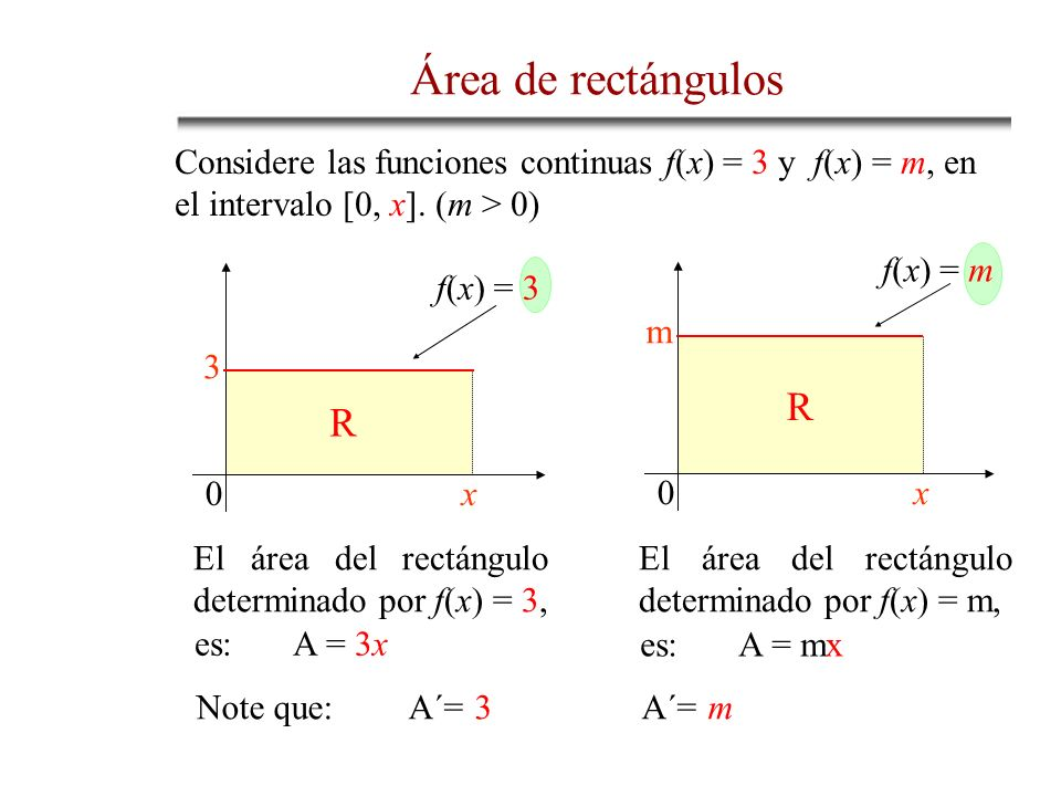 f(x) = 3 Considere las funciones continuas f(x) = 3 y f(x) = m, en el intervalo [0, x]. (m > 0) 0 x R R f(x) = m es: A = 3x es: A = mx El área del rec