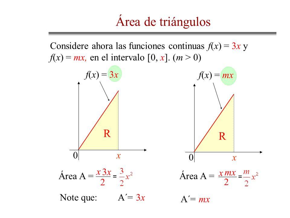f(x) = mx = 2 Considere ahora las funciones continuas f(x) = 3x y f(x) = mx, en el intervalo [0, x]. (m > 0) f(x) = 3x Área A = 0 x R Área A = R x 3x3