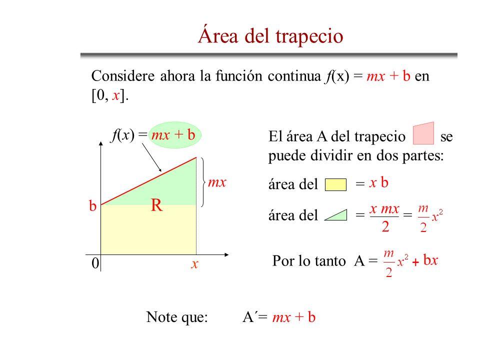 Para cada f(x) observe la función área A(x) f(x)f(x)A(x)A(x)A´(x) f(x) = 3 f(x) = b f(x) = 3x f(x) = mx f(x) = mx + b A(x) = 3x A(x) = bx Se puede conjeturar que A(x) es una antiderivada de f(x).