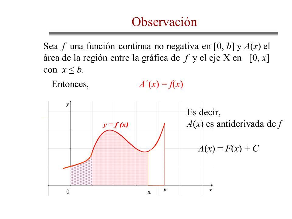 Sea f una función continua no negativa en [0, b] y A(x) el área de la región entre la gráfica de f y el eje X en [0, x] con x < b. 0 x Es decir, A(x)