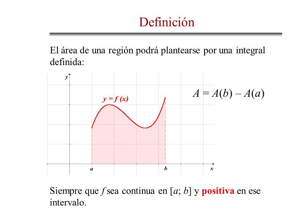 El área de una región podrá plantearse por una integral definida: Siempre que f sea continua en [a; b] y positiva en ese intervalo. A = A(b) – A(a) De