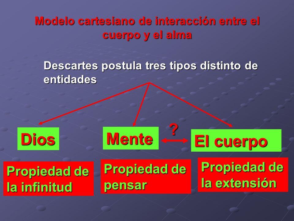 Modelo cartesiano de interacción entre el cuerpo y el alma Descartes postula tres tipos distinto de entidades Dios Propiedad de la infinitud Mente Pro