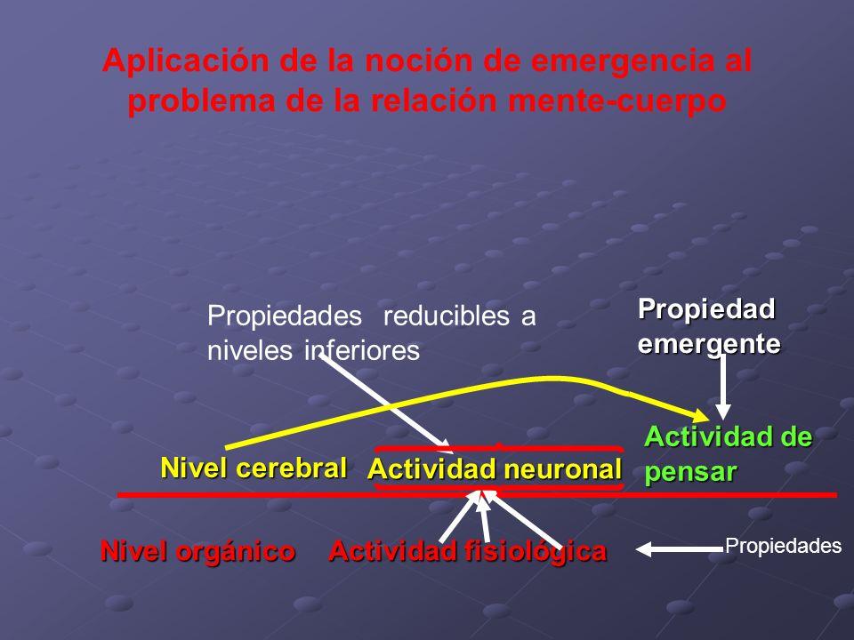 Aplicación de la noción de emergencia al problema de la relación mente-cuerpo Nivel orgánico Actividad fisiológica Propiedades Nivel cerebral Activida