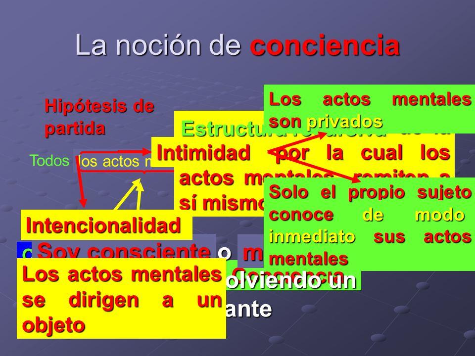 La noción de conciencia Hipótesis de partida Todos los actos mentales son conscientes conscientes Conciencia Característica esencial de lo mental los
