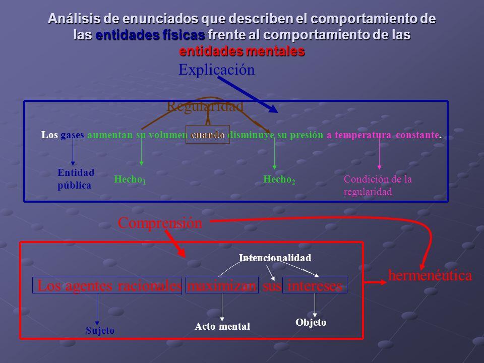 Análisis de enunciados que describen el comportamiento de las entidades físicas físicas frente al comportamiento de las entidades mentales Los gases a