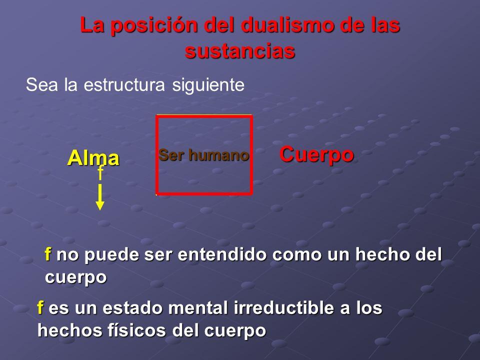 La posición del dualismo de las sustancias Sea la estructura siguiente Ser humano Alma Cuerpo f f no puede ser entendido como un hecho del cuerpo f es
