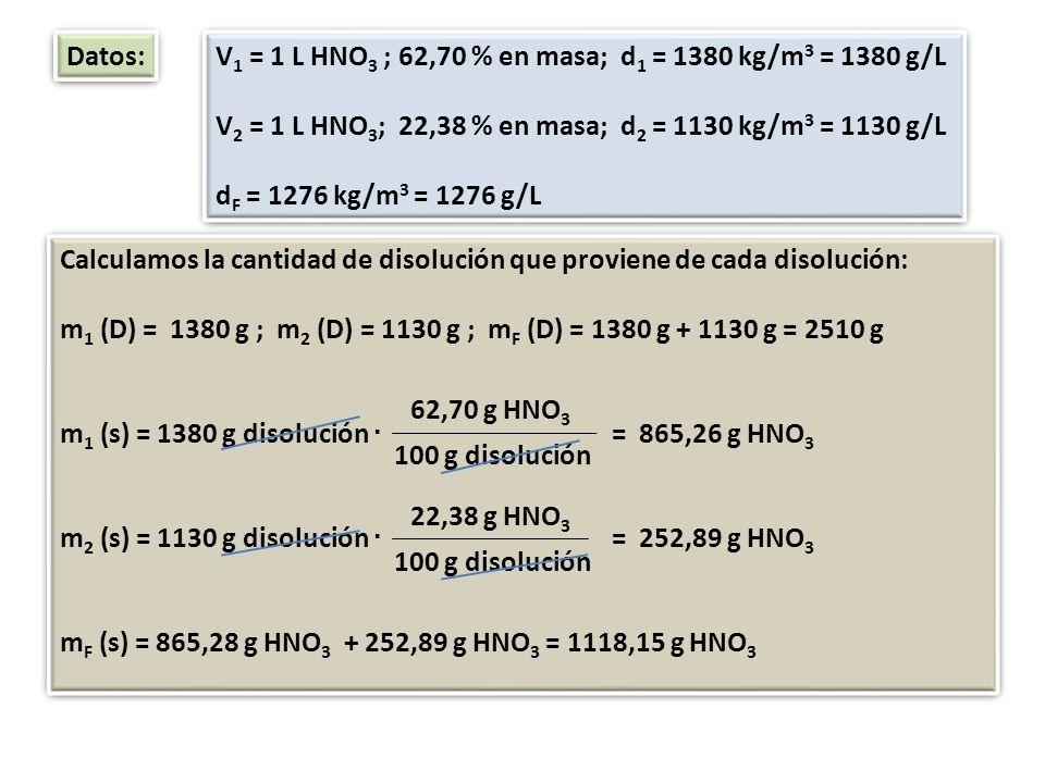 Problema número 32 de la página 225 Al mezclar 1 L de ácido nítrico al 62,70 % en masa y 1380 kg/m 3 de densidad con 1 L al 22,38 % en masa y 1130 kg/
