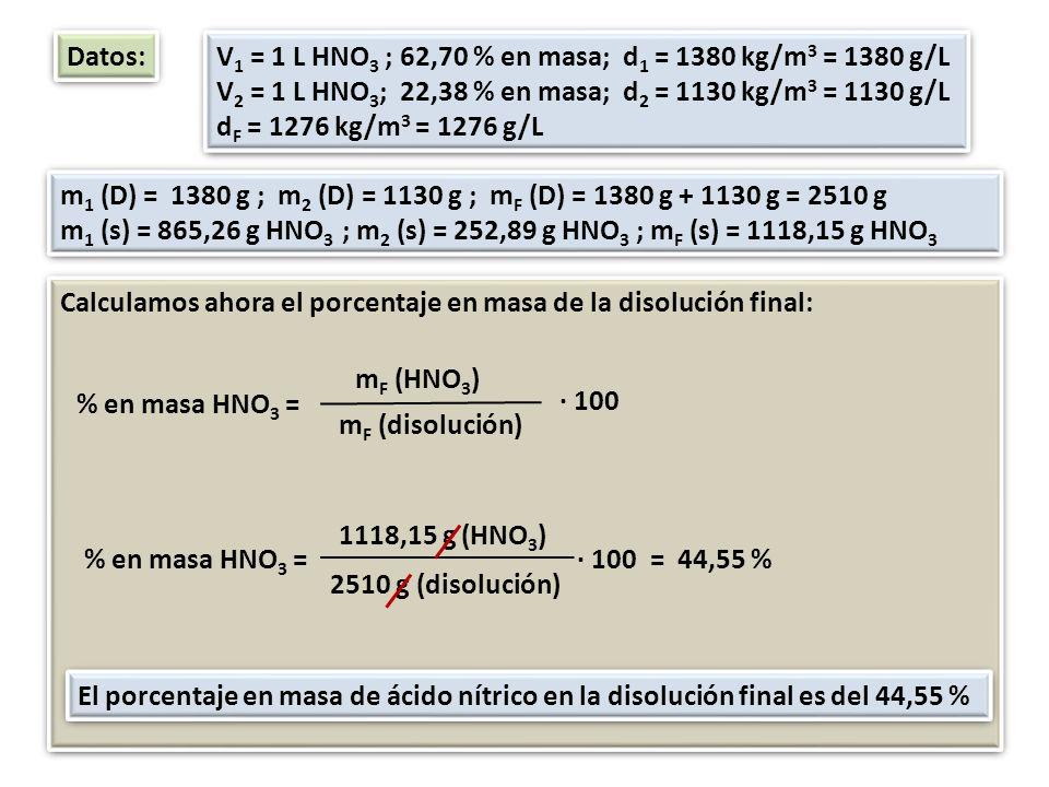 V 1 = 1 L HNO 3 ; 62,70 % en masa; d 1 = 1380 kg/m 3 = 1380 g/L V 2 = 1 L HNO 3 ; 22,38 % en masa; d 2 = 1130 kg/m 3 = 1130 g/L d F = 1276 kg/m 3 = 12