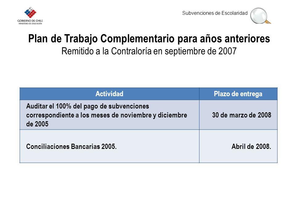 Subvenciones de Escolaridad Plan de Trabajo Complementario para años anteriores Remitido a la Contraloría en septiembre de 2007 ActividadPlazo de entrega Auditar el 100% del pago de subvenciones correspondiente a los meses de noviembre y diciembre de 2005 30 de marzo de 2008 Conciliaciones Bancarias 2005.Abril de 2008.