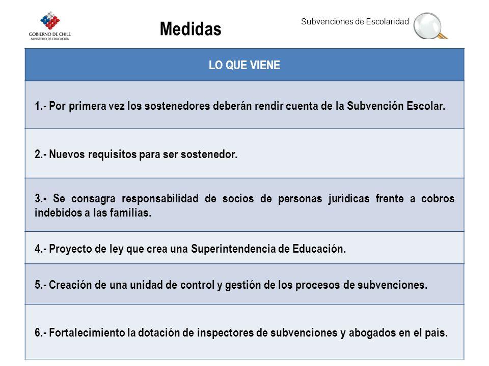 Subvenciones de Escolaridad LO QUE VIENE 1.- Por primera vez los sostenedores deberán rendir cuenta de la Subvención Escolar.