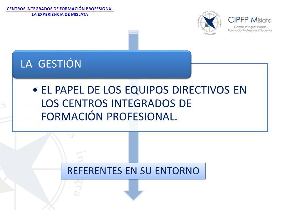 EL PAPEL DE LOS EQUIPOS DIRECTIVOS EN LOS CENTROS INTEGRADOS DE FORMACIÓN PROFESIONAL. LA GESTIÓN REFERENTES EN SU ENTORNO