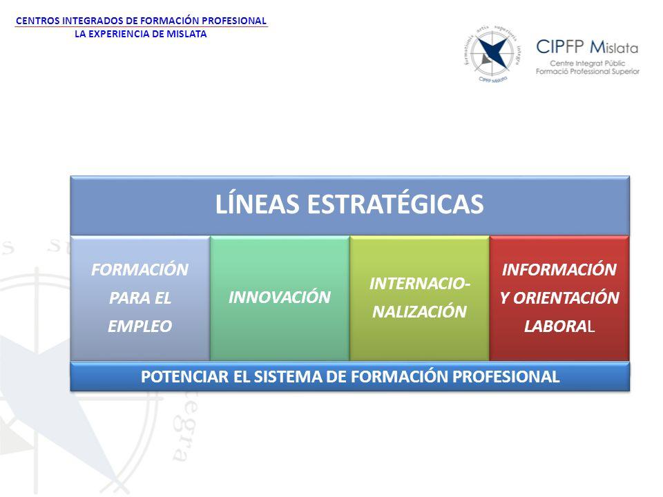 LÍNEAS ESTRATÉGICAS FORMACIÓN PARA EL EMPLEO INNOVACIÓN INTERNACIO- NALIZACIÓN INFORMACIÓN Y ORIENTACIÓN LABORAL POTENCIAR EL SISTEMA DE FORMACIÓN PRO