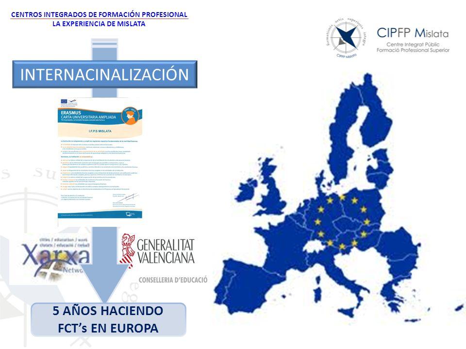 INTERNACINALIZACIÓN CENTROS INTEGRADOS DE FORMACIÓN PROFESIONAL LA EXPERIENCIA DE MISLATA 5 AÑOS HACIENDO FCTs EN EUROPA