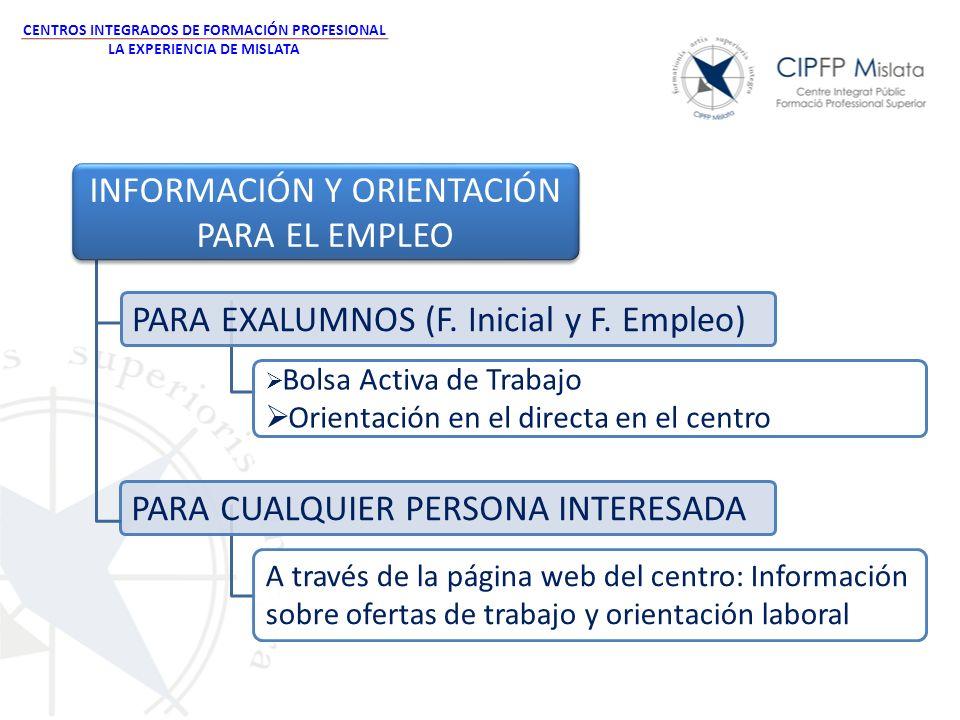 CENTROS INTEGRADOS DE FORMACIÓN PROFESIONAL LA EXPERIENCIA DE MISLATA INFORMACIÓN Y ORIENTACIÓN PARA EL EMPLEO PARA EXALUMNOS (F. Inicial y F. Empleo)