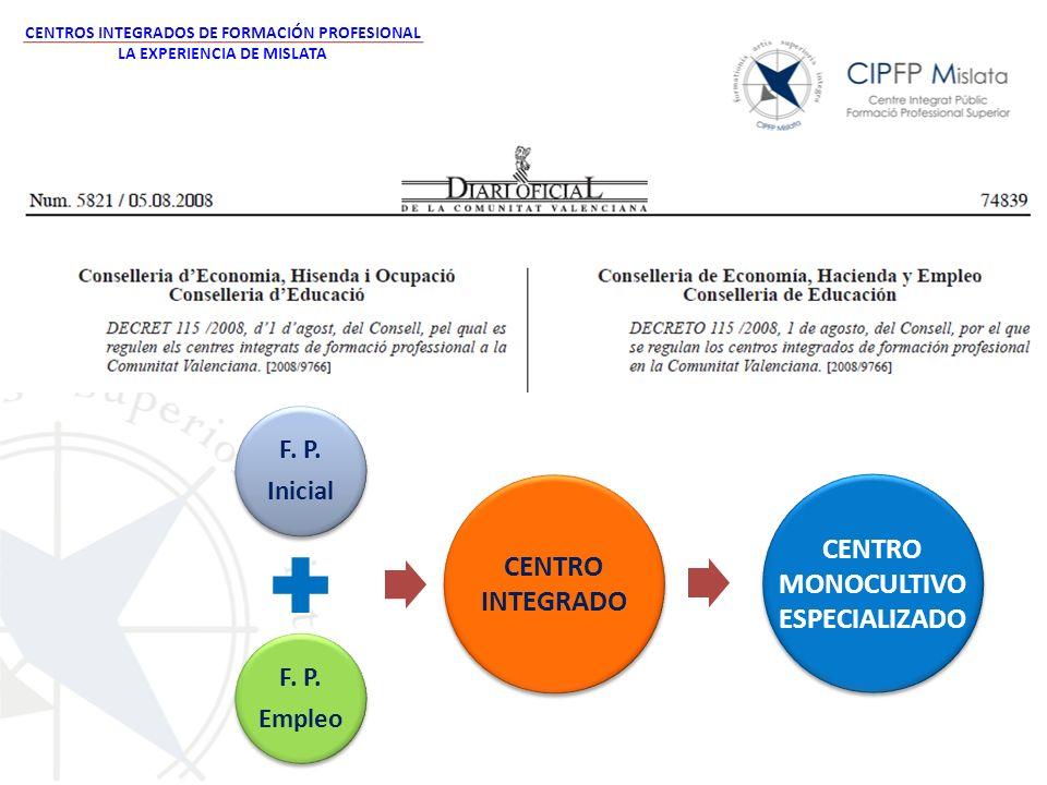 F. P. Inicial F. P. Empleo CENTRO INTEGRADO CENTRO MONOCULTIVO ESPECIALIZADO CENTRO MONOCULTIVO ESPECIALIZADO CENTROS INTEGRADOS DE FORMACIÓN PROFESIO