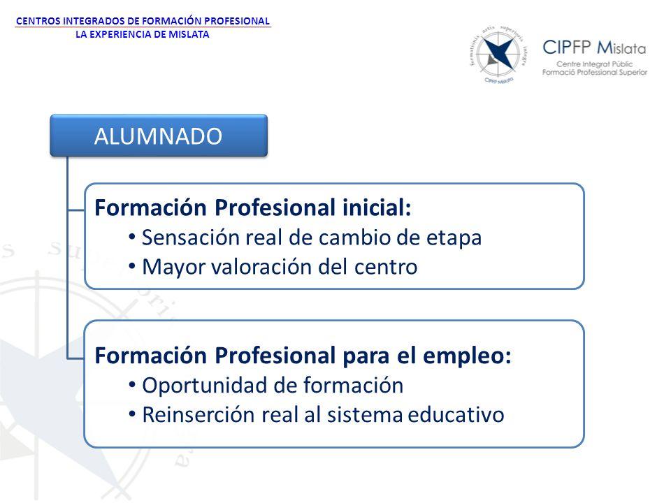ALUMNADO Formación Profesional inicial: Sensación real de cambio de etapa Mayor valoración del centro Formación Profesional para el empleo: Oportunida
