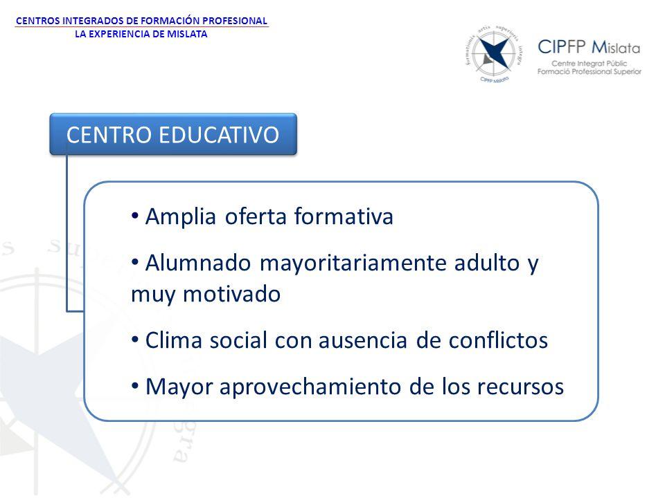 CENTROS INTEGRADOS DE FORMACIÓN PROFESIONAL LA EXPERIENCIA DE MISLATA CENTRO EDUCATIVO Amplia oferta formativa Alumnado mayoritariamente adulto y muy