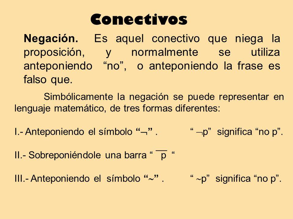 Conectivos Negación.