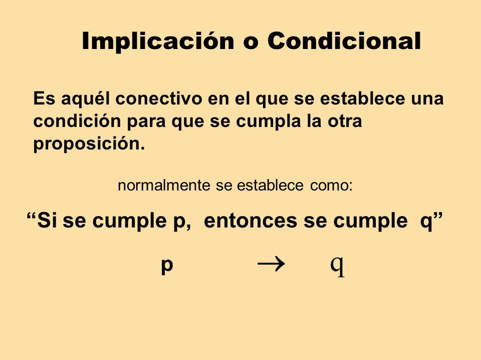 Implicación o Condicional Es aquél conectivo en el que se establece una condición para que se cumpla la otra proposición.