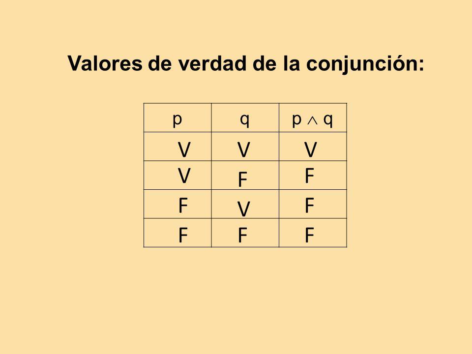 pq p q Valores de verdad de la conjunción: V F V F F V F V V F F F
