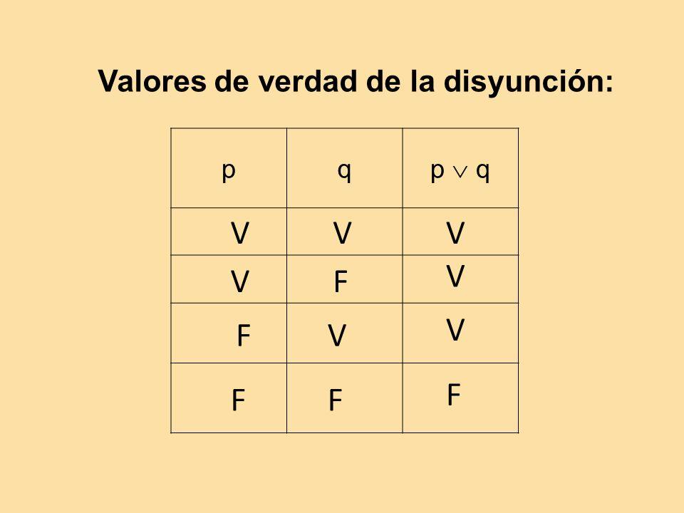 pq p q Valores de verdad de la disyunción: V F V V F FF V V V V F