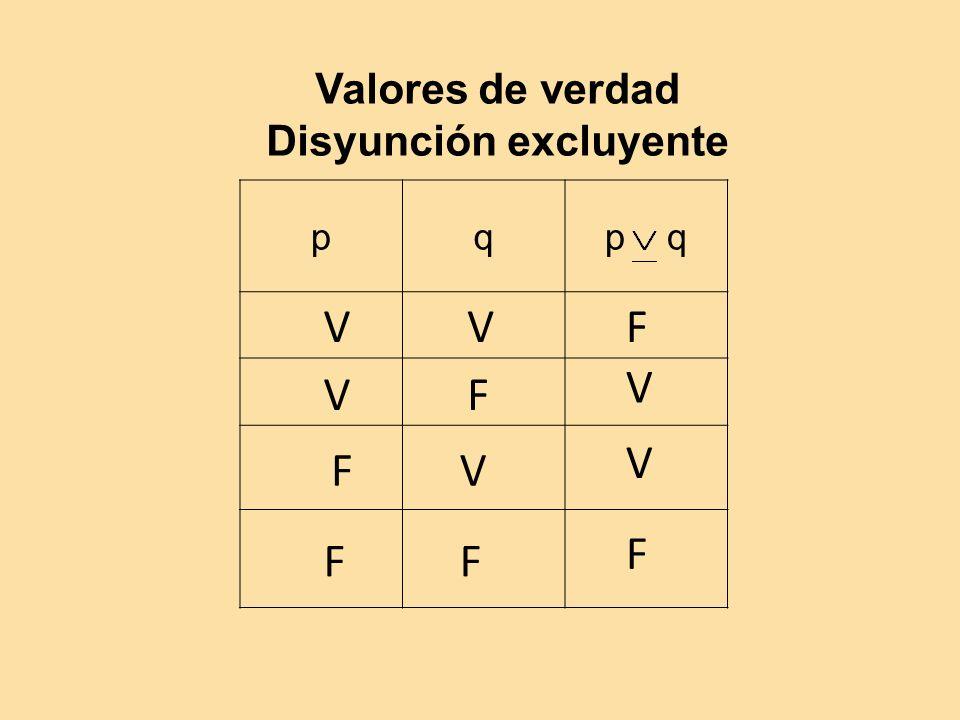 pqp q Valores de verdad Disyunción excluyente V F V V F FF V F V V F