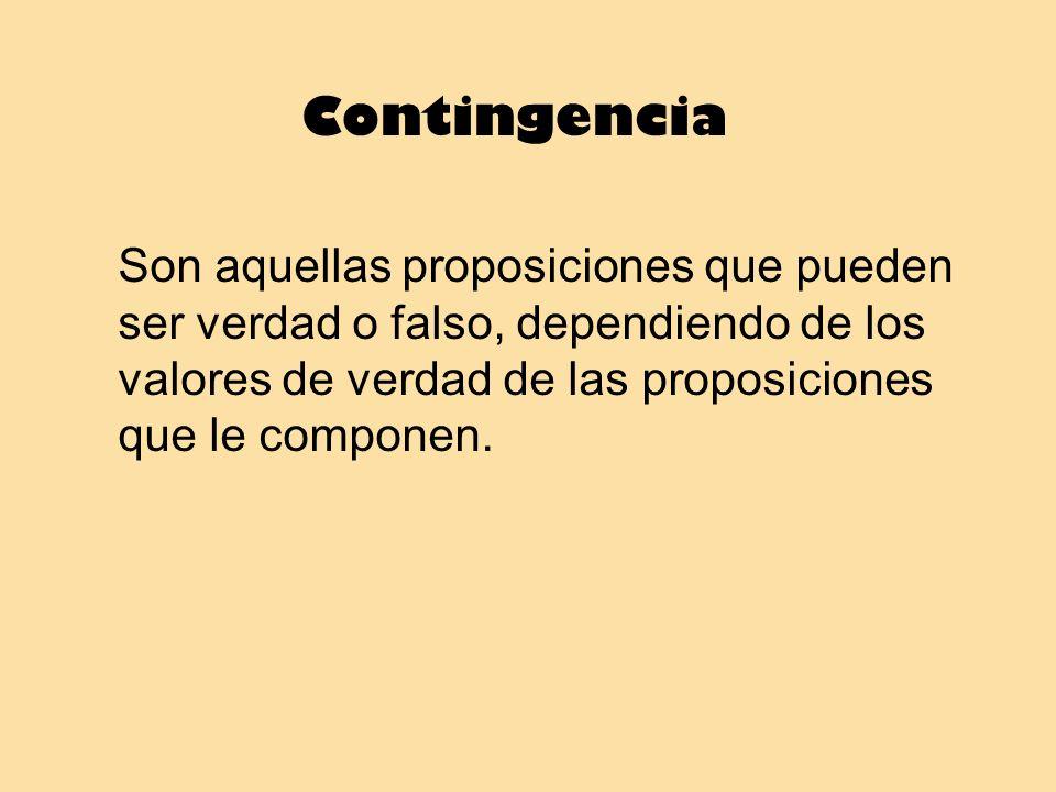 Contingencia Son aquellas proposiciones que pueden ser verdad o falso, dependiendo de los valores de verdad de las proposiciones que le componen.