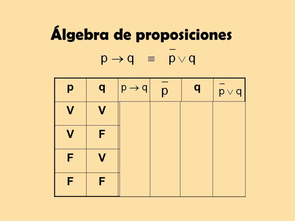 Álgebra de proposiciones pqq VVVFVV VFFFFF FVVVVV FFVVFV