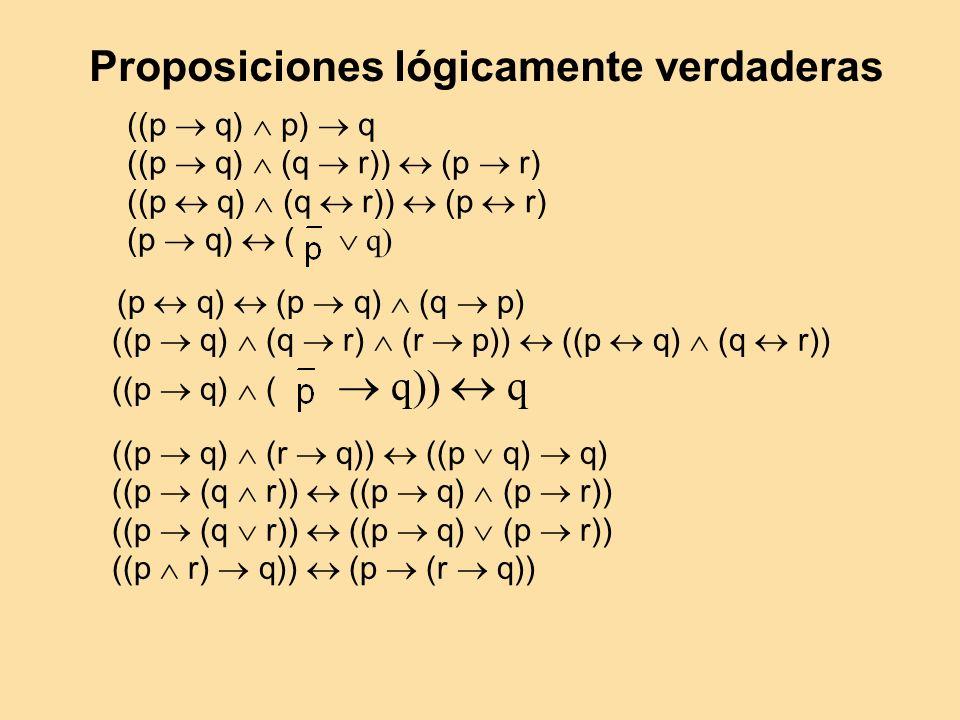 ((p q) p) q ((p q) (q r)) (p r) (p q) ( q) (p q) (p q) (q p) ((p q) (q r) (r p)) ((p q) (q r)) ((p q) ( q)) q ((p q) (r q)) ((p q) q) ((p (q r)) ((p q) (p r)) ((p r) q)) (p (r q)) Proposiciones lógicamente verdaderas