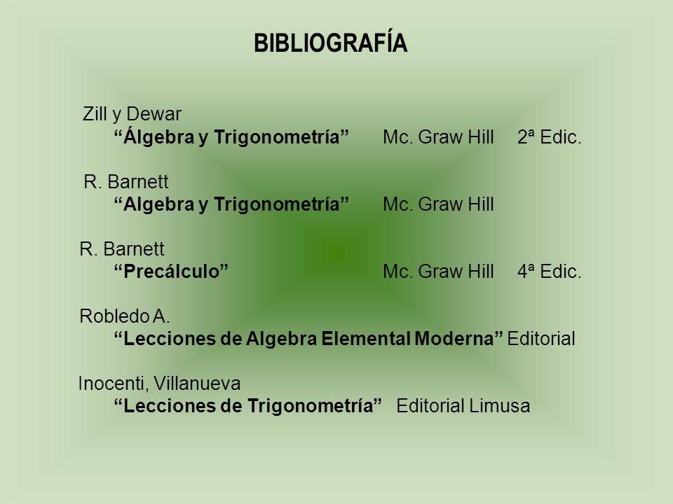 BIBLIOGRAFÍA Zill y Dewar Álgebra y Trigonometría Mc.