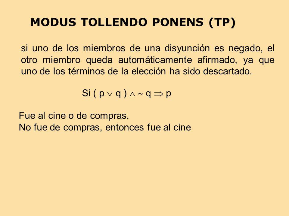 MODUS TOLLENDO PONENS (TP) si uno de los miembros de una disyunción es negado, el otro miembro queda automáticamente afirmado, ya que uno de los términos de la elección ha sido descartado.
