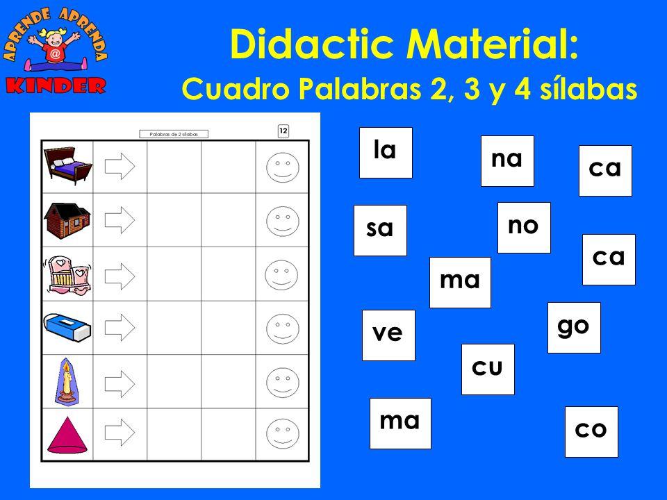 Didactic Material: Cuadro Palabras 2, 3 y 4 sílabas novecucanagocacomasalama
