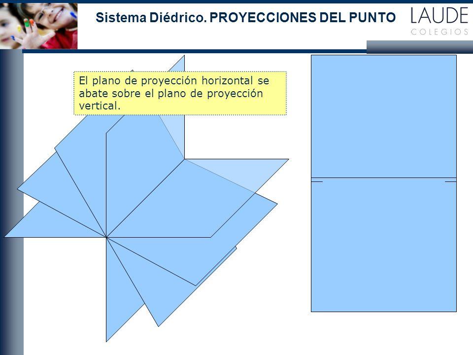 El plano de proyección horizontal se abate sobre el plano de proyección vertical. Sistema Diédrico. PROYECCIONES DEL PUNTO