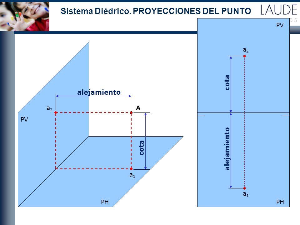 PV PH PV A a2a2 a2a2 a1a1 a1a1 alejamiento cota Sistema Diédrico. PROYECCIONES DEL PUNTO