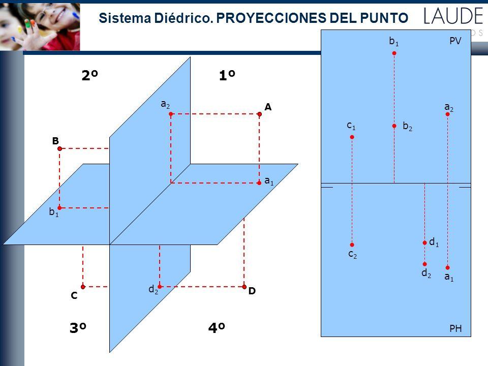 R1R1 R2R2 Q2Q2 S1S1 a2a2 a1a1 A b1b1 d2d2 D C B 2º1º 3º4º PH PV a2a2 a1a1 b1b1 b2b2 c1c1 c2c2 d2d2 d1d1 Sistema Diédrico. PROYECCIONES DEL PUNTO
