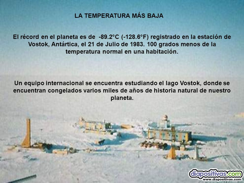 El récord en el planeta es de -89.2°C (-128.6°F) registrado en la estación de Vostok, Antártica, el 21 de Julio de 1983. 100 grados menos de la temper
