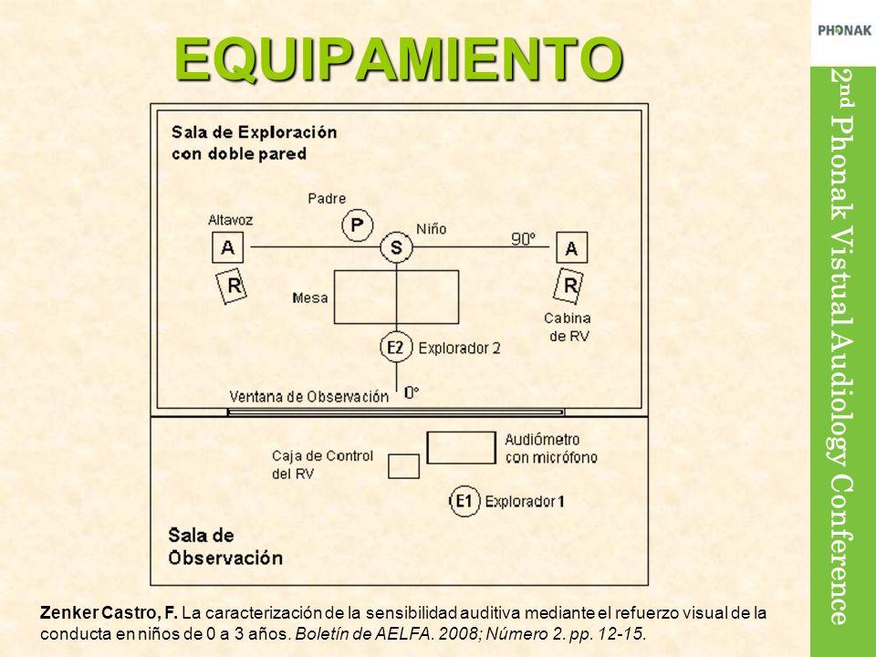 2 nd Phonak Vistual Audiology Conference EQUIPAMIENTO Zenker Castro, F. La caracterización de la sensibilidad auditiva mediante el refuerzo visual de