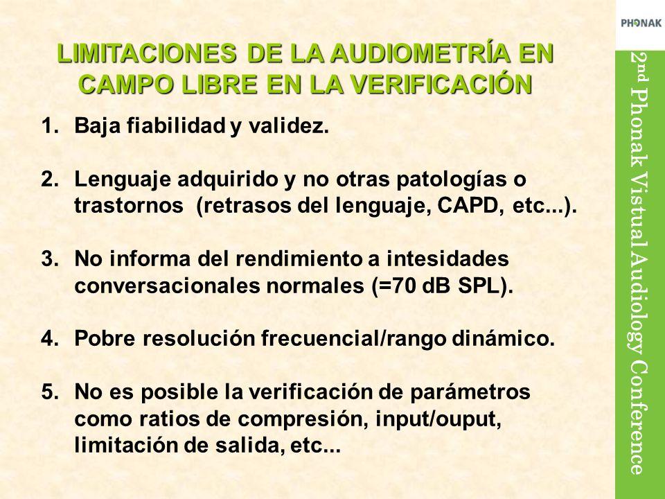 1.Baja fiabilidad y validez.
