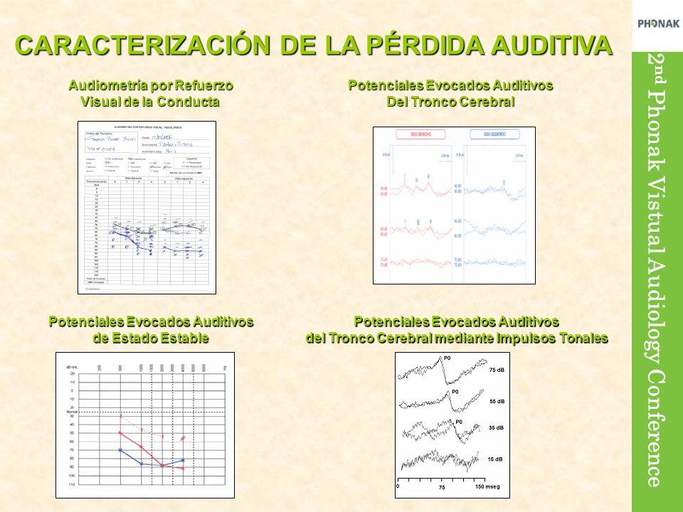 CARACTERIZACIÓN DE LA PÉRDIDA AUDITIVA Audiometría por Refuerzo Visual de la Conducta Potenciales Evocados Auditivos Del Tronco Cerebral Potenciales E
