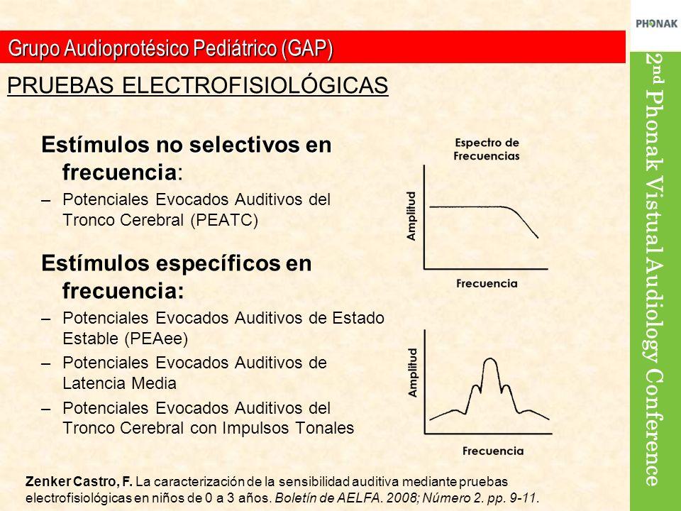 2 nd Phonak Vistual Audiology Conference PRUEBAS ELECTROFISIOLÓGICAS Estímulos no selectivos en frecuencia Estímulos no selectivos en frecuencia: –Pot