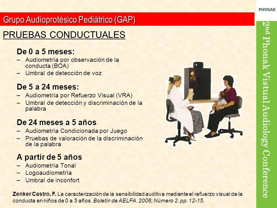 2 nd Phonak Vistual Audiology Conference PRUEBAS CONDUCTUALES De 0 a 5 meses: –Audiometría por observación de la conducta (BOA) –Umbral de detección d