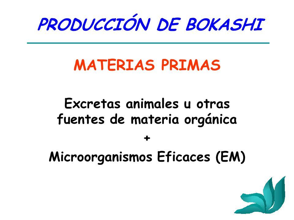 TRATAMIENTOS RENDIMIENTO (kg/ha) 10-30-10 + UREA (100 kg de N/ha) 4893 a 10-30-10 ( 20 kg de N/ha) 4271 b Bokashi F.ORGÁNICA (20 ton/ha en M.S.) 4102 bc Bokashi F.PECUARIA (20 ton/ha en M.S.) 3915 c Bokashi F.COMERCIAL (20 ton/ha en M.S.) 2925 e Testigo sin fertilización 3263 d Medias con letras iguales, en la columna de rendimiento, no difieren estadísticamente (p<0,05).