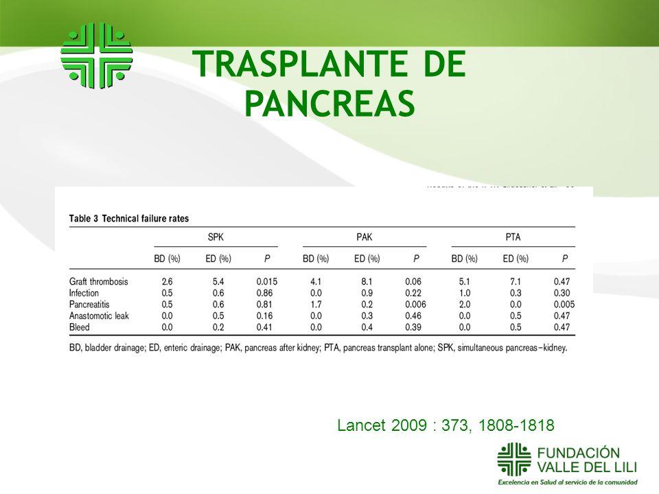 Lancet 2009 : 373, 1808-1818