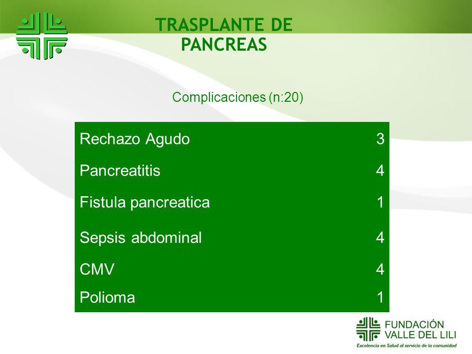 TRASPLANTE DE PANCREAS Rechazo Agudo3 Pancreatitis4 Fistula pancreatica1 Sepsis abdominal4 CMV4 Polioma1 Complicaciones (n:20)